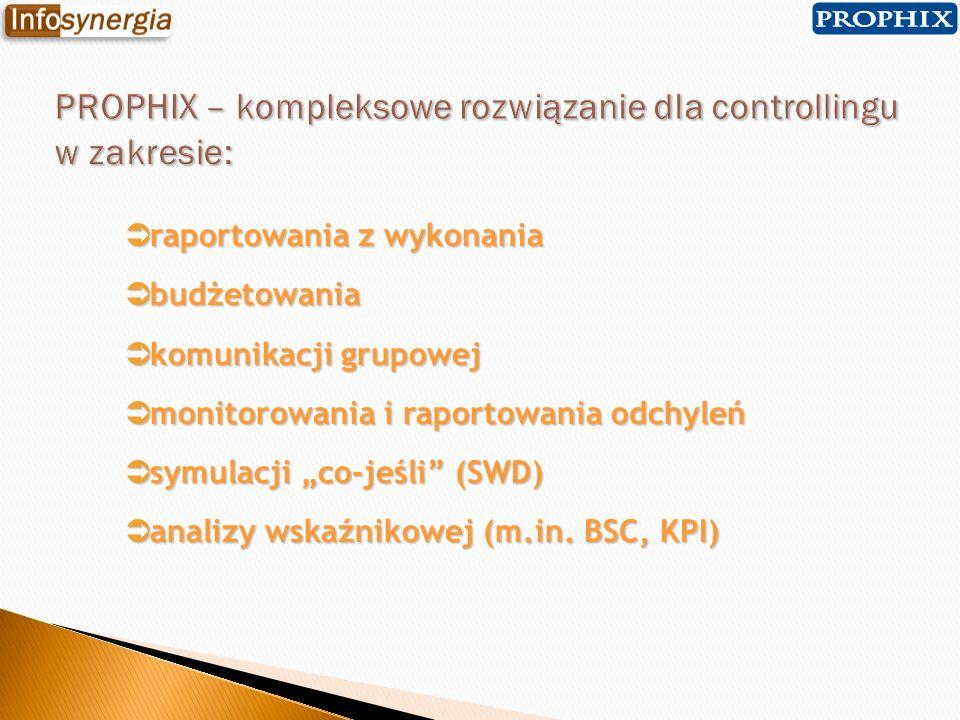 raportowania z wykonania raportowania z wykonania budżetowania budżetowania komunikacji grupowej komunikacji grupowej monitorowania i raportowania odc