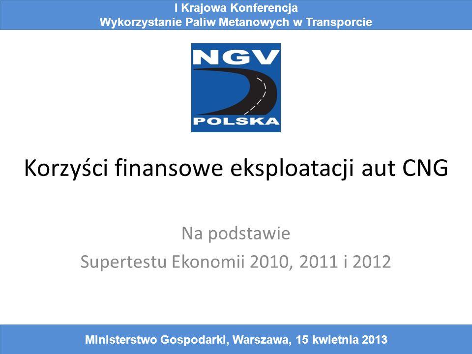 Korzyści finansowe eksploatacji aut CNG Na podstawie Supertestu Ekonomii 2010, 2011 i 2012 Ministerstwo Gospodarki, Warszawa, 15 kwietnia 2013 I Krajo