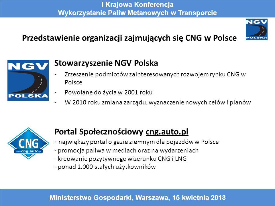 Przedstawienie organizacji zajmujących się CNG w Polsce Stowarzyszenie NGV Polska -Zrzeszenie podmiotów zainteresowanych rozwojem rynku CNG w Polsce -Powołane do życia w 2001 roku -W 2010 roku zmiana zarządu, wyznaczenie nowych celów i planów Portal Społecznościowy cng.auto.pl - największy portal o gazie ziemnym dla pojazdów w Polsce - promocja paliwa w mediach oraz na wydarzeniach - kreowanie pozytywnego wizerunku CNG i LNG - ponad 1.000 stałych użytkowników I Krajowa Konferencja Wykorzystanie Paliw Metanowych w Transporcie Ministerstwo Gospodarki, Warszawa, 15 kwietnia 2013