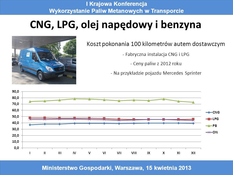 CNG, LPG, olej napędowy i benzyna Koszt pokonania 100 kilometrów autem dostawczym - Fabryczna instalacja CNG i LPG - Ceny paliw z 2012 roku - Na przyk