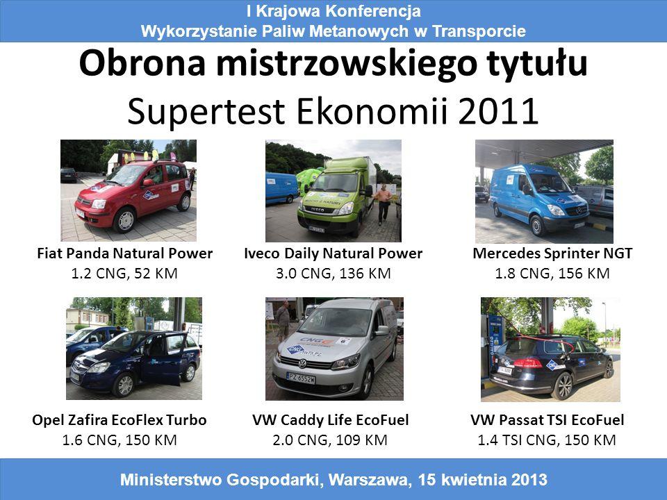 Obrona mistrzowskiego tytułu Supertest Ekonomii 2011 Opel Zafira EcoFlex Turbo 1.6 CNG, 150 KM Fiat Panda Natural Power 1.2 CNG, 52 KM VW Passat TSI EcoFuel 1.4 TSI CNG, 150 KM VW Caddy Life EcoFuel 2.0 CNG, 109 KM Mercedes Sprinter NGT 1.8 CNG, 156 KM Iveco Daily Natural Power 3.0 CNG, 136 KM I Krajowa Konferencja Wykorzystanie Paliw Metanowych w Transporcie Ministerstwo Gospodarki, Warszawa, 15 kwietnia 2013