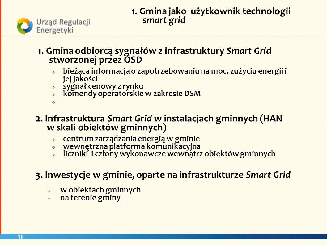 11 1. 1. Gmina odbiorcą sygnałów z infrastruktury Smart Grid stworzonej przez OSD 3.