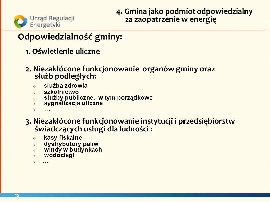 2. 2. Niezakłócone funkcjonowanie organów gminy oraz służb podległych: 3.