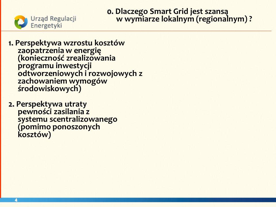 2.2. Niezakłócone funkcjonowanie organów gminy oraz służb podległych: 3.