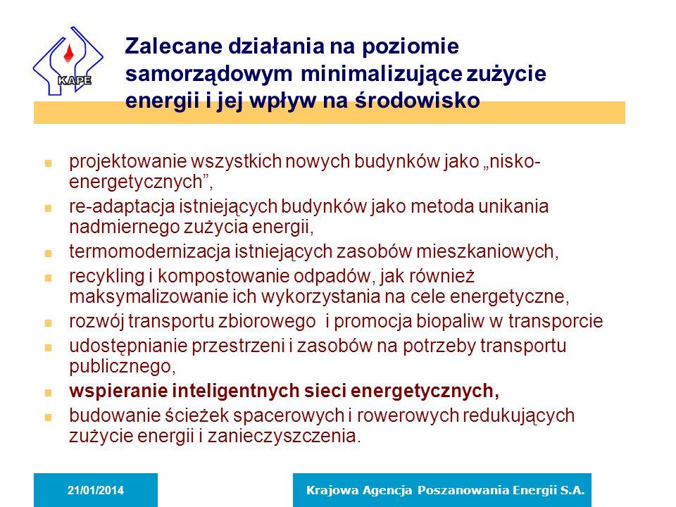Zalecane działania na poziomie samorządowym minimalizujące zużycie energii i jej wpływ na środowisko n projektowanie wszystkich nowych budynków jako n