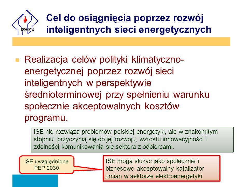 Cel do osiągnięcia poprzez rozwój inteligentnych sieci energetycznych n Realizacja celów polityki klimatyczno- energetycznej poprzez rozwój sieci inte