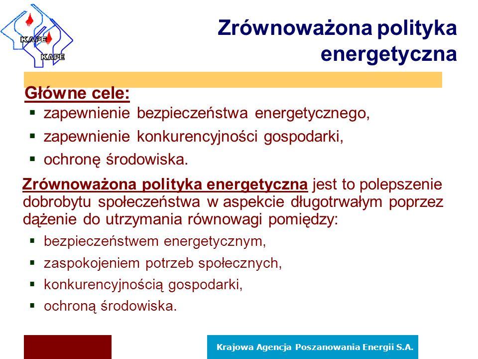 Krajowa Agencja Poszanowania Energii S.A. Zrównoważona polityka energetyczna Główne cele: zapewnienie bezpieczeństwa energetycznego, zapewnienie konku