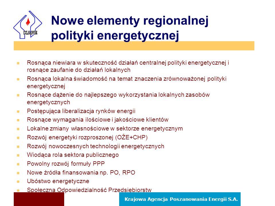 Nowe elementy regionalnej polityki energetycznej n Rosnąca niewiara w skuteczność działań centralnej polityki energetycznej i rosnące zaufanie do dzia