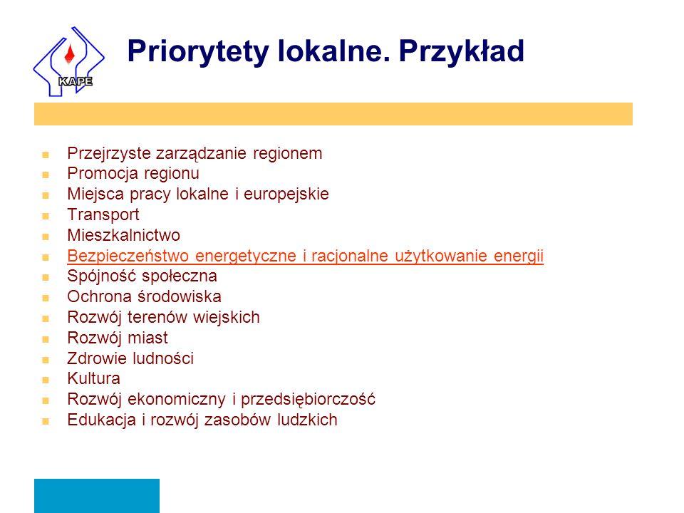 Priorytety lokalne. Przykład n Przejrzyste zarządzanie regionem n Promocja regionu n Miejsca pracy lokalne i europejskie n Transport n Mieszkalnictwo
