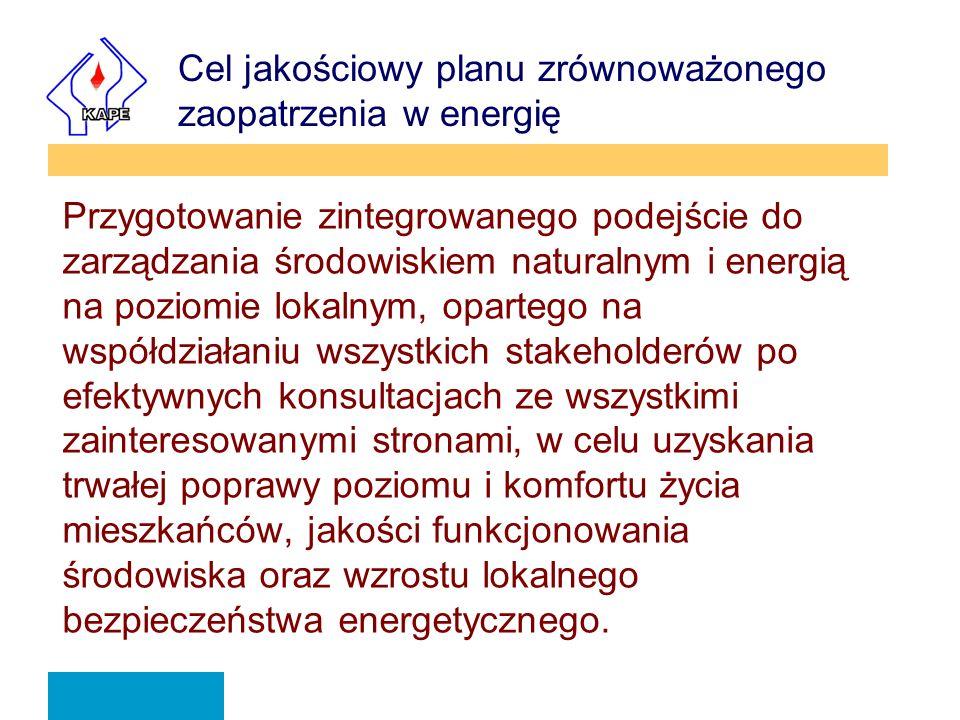 Cel jakościowy planu zrównoważonego zaopatrzenia w energię Przygotowanie zintegrowanego podejście do zarządzania środowiskiem naturalnym i energią na