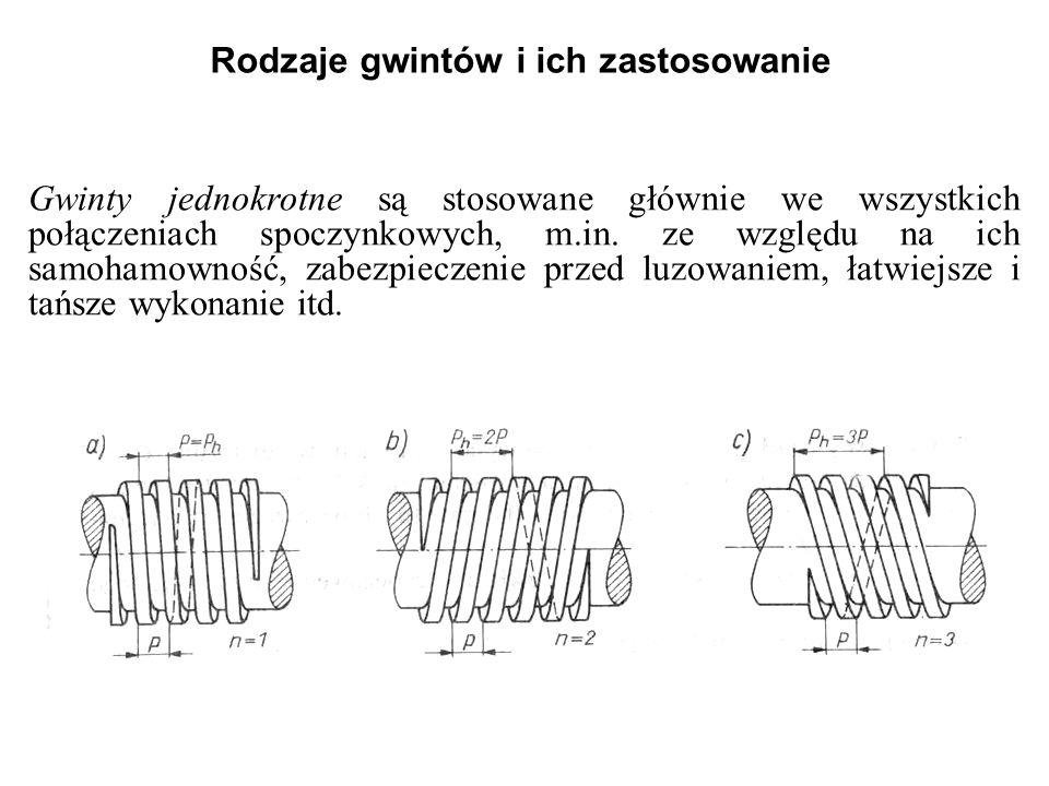 Rodzaje gwintów i ich zastosowanie Gwinty jednokrotne są stosowane głównie we wszystkich połączeniach spoczynkowych, m.in. ze względu na ich samohamow