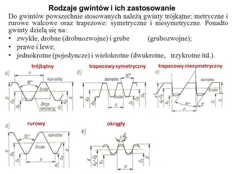 Rodzaje gwintów i ich zastosowanie Do gwintów powszechnie stosowanych należą gwinty trójkątne: metryczne i rurowe walcowe oraz trapezowe: symetryczne