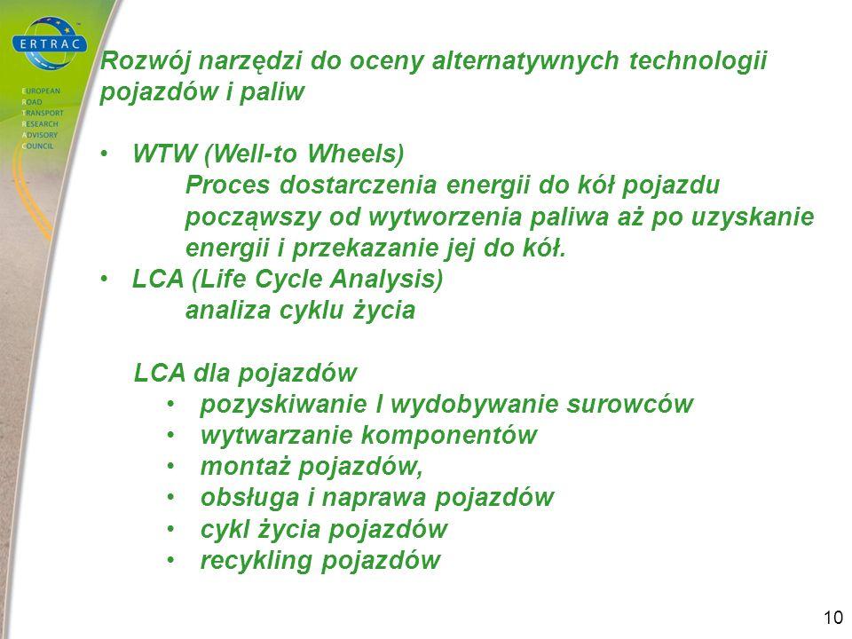 Rozwój narzędzi do oceny alternatywnych technologii pojazdów i paliw WTW (Well-to Wheels) Proces dostarczenia energii do kół pojazdu począwszy od wytw