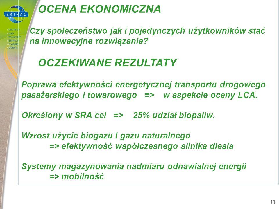 11 OCENA EKONOMICZNA Czy społeczeństwo jak i pojedynczych użytkowników stać na innowacyjne rozwiązania? OCZEKIWANE REZULTATY Poprawa efektywności ener