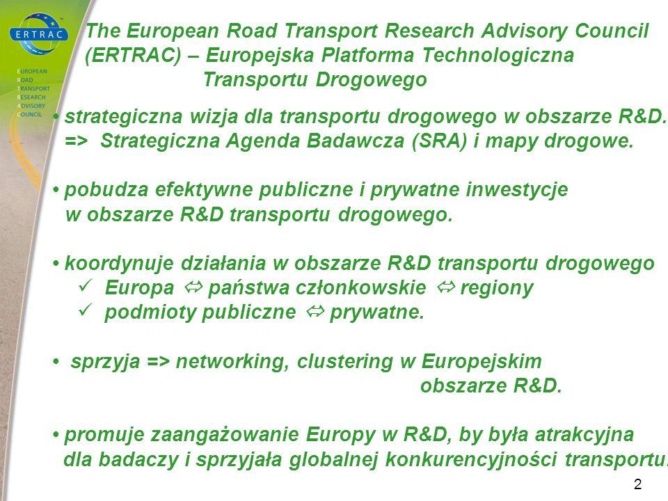 The European Road Transport Research Advisory Council (ERTRAC) – Europejska Platforma Technologiczna Transportu Drogowego strategiczna wizja dla trans