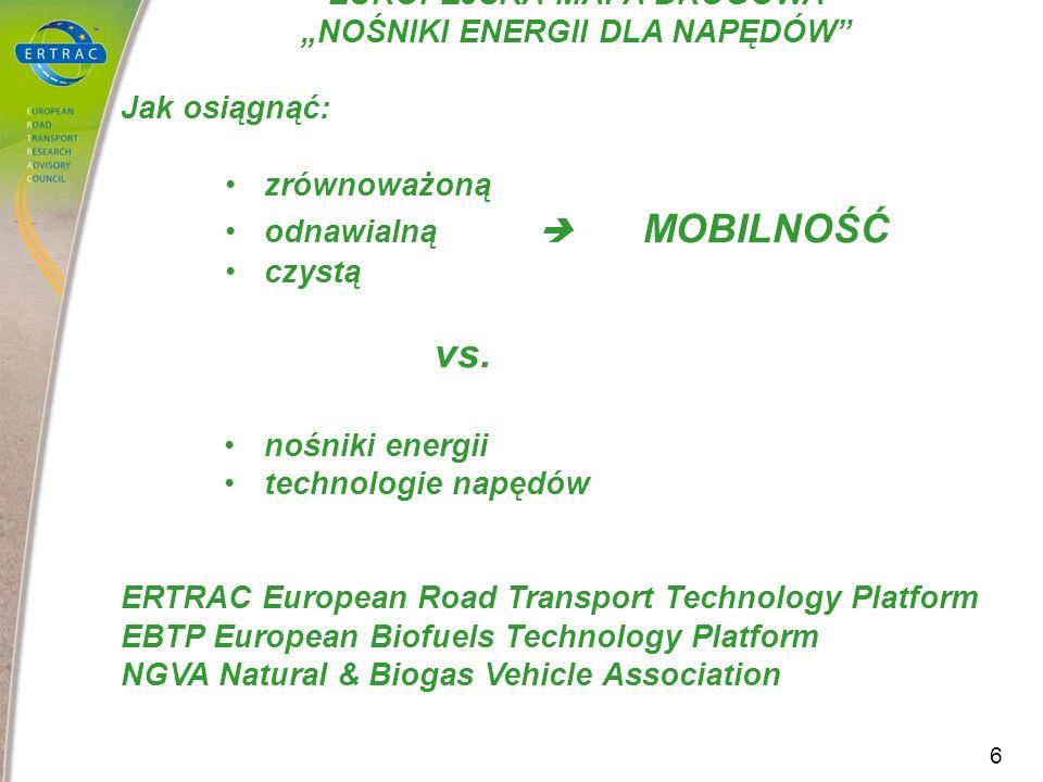EUROPEJSKA MAPA DROGOWA NOŚNIKI ENERGII DLA NAPĘDÓW Jak osiągnąć: zrównoważoną odnawialną MOBILNOŚĆ czystą vs. nośniki energii technologie napędów ERT