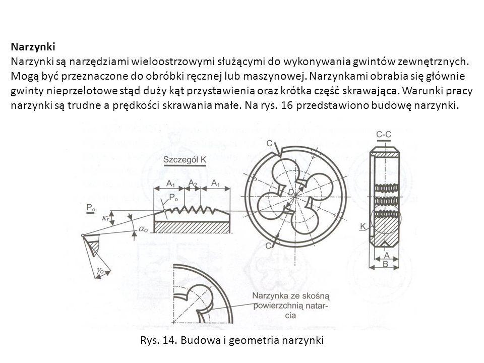 Narzynki Narzynki są narzędziami wieloostrzowymi służącymi do wykonywania gwintów zewnętrznych. Mogą być przeznaczone do obróbki ręcznej lub maszynowe