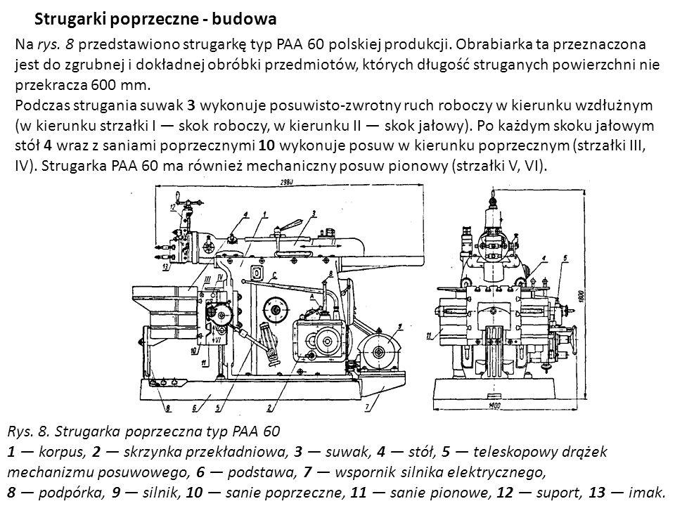 Strugarki poprzeczne - budowa Na rys. 8 przedstawiono strugarkę typ PAA 60 polskiej produkcji. Obrabiarka ta przeznaczona jest do zgrubnej i dokładnej