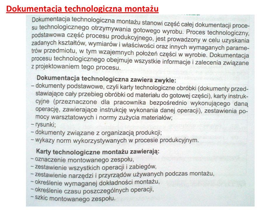 Dokumentacja technologiczna montażu