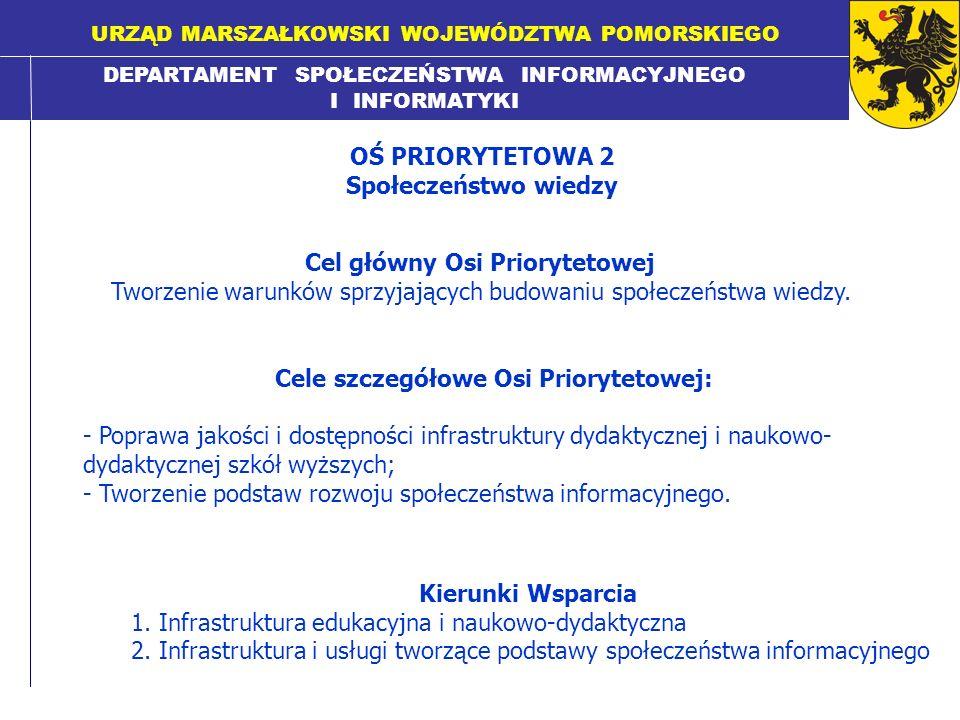 DEPARTAMENT SPOŁECZEŃSTWA INFORMACYJNEGO I INFORMATYKI URZĄD MARSZAŁKOWSKI WOJEWÓDZTWA POMORSKIEGO Infrastruktura cd.