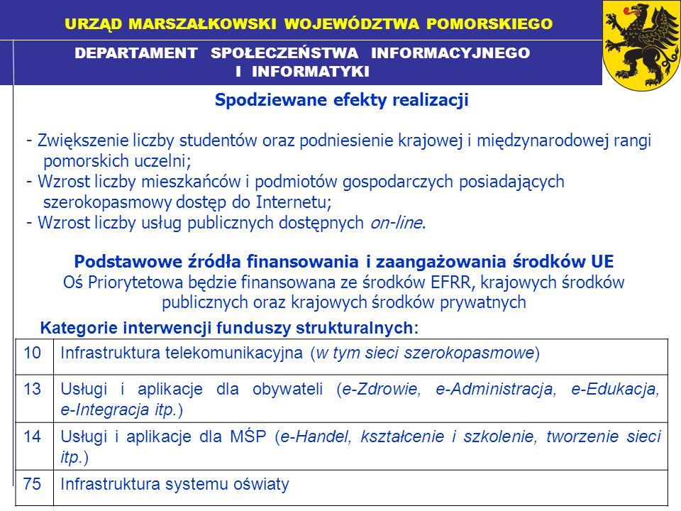 DEPARTAMENT SPOŁECZEŃSTWA INFORMACYJNEGO I INFORMATYKI URZĄD MARSZAŁKOWSKI WOJEWÓDZTWA POMORSKIEGO Regionalna platforma administracji publicznej: -zintegrowany BIP dla jst -moduły informacyjne – bazy danych -Cyfrowy Urząd – procedury – sprawy do załatwienia -37 podmiotów publikuje BIP -90 porozumień zawartych ogółem -7 powiatów, 54 gminy, 29 innych instytucji (Straż Pożarna, Sanepid, TBD, biblioteki, inspektoraty) -12 patronatów medialnych -6 debat multimedialnych – współpraca z TVP3 Gdańsk