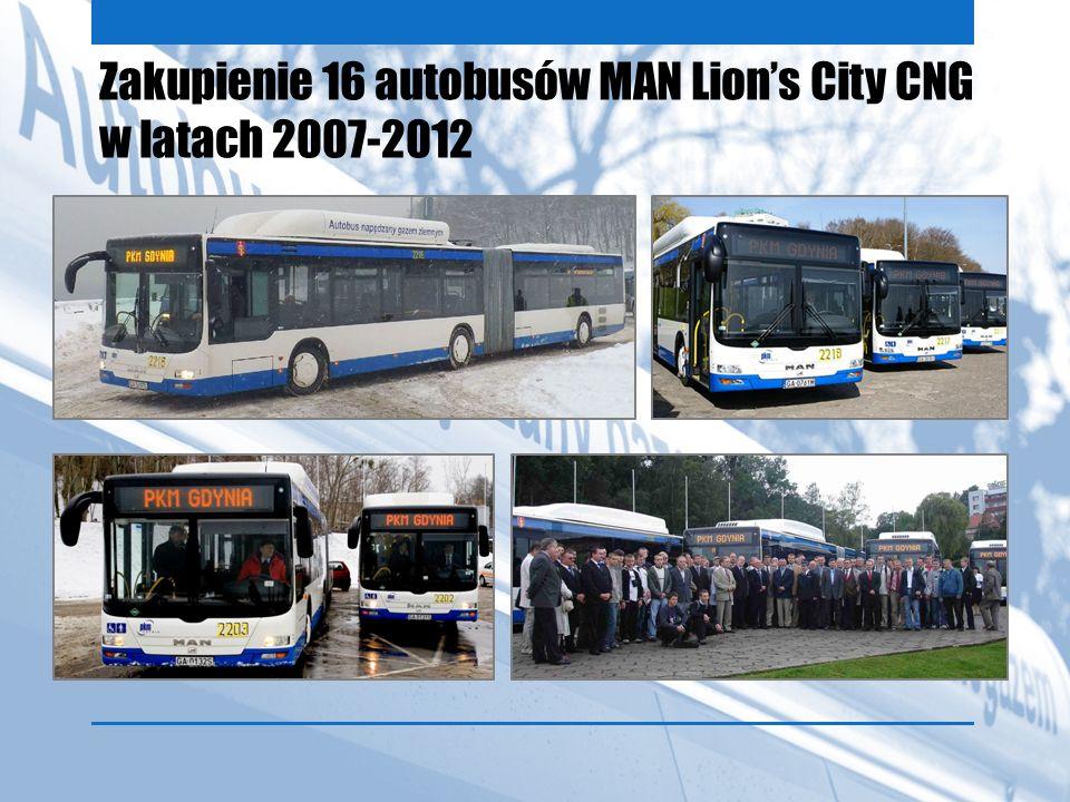 Zakupienie 16 autobusów MAN Lions City CNG w latach 2007-2012