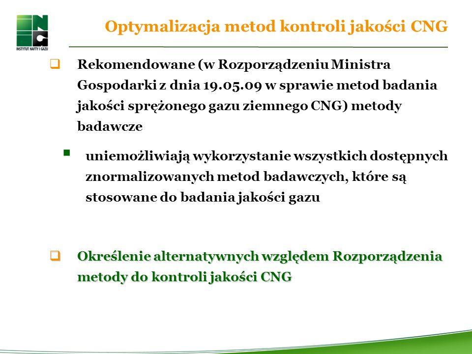 Optymalizacja metod kontroli jakości CNG Rekomendowane (w Rozporządzeniu Ministra Gospodarki z dnia 19.05.09 w sprawie metod badania jakości sprężonego gazu ziemnego CNG) metody badawcze uniemożliwiają wykorzystanie wszystkich dostępnych znormalizowanych metod badawczych, które są stosowane do badania jakości gazu Określenie alternatywnych względem Rozporządzenia metody do kontroli jakości CNG Określenie alternatywnych względem Rozporządzenia metody do kontroli jakości CNG