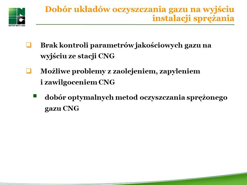 Dobór układów oczyszczania gazu na wyjściu instalacji sprężania Brak kontroli parametrów jakościowych gazu na wyjściu ze stacji CNG Możliwe problemy z zaolejeniem, zapyleniem i zawilgoceniem CNG dobór optymalnych metod oczyszczania sprężonego gazu CNG