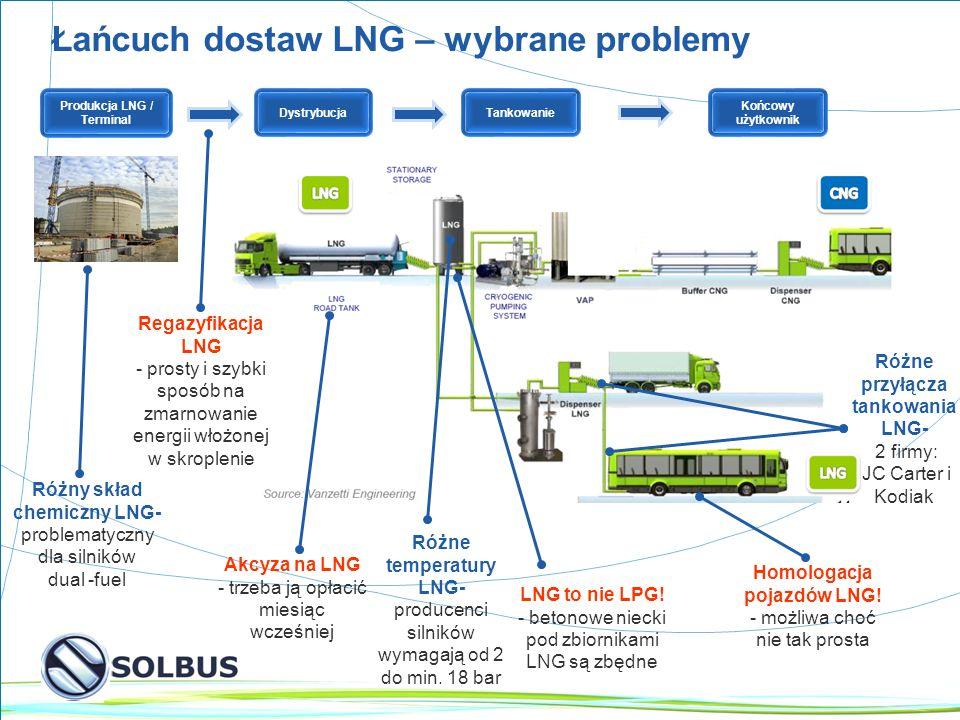 7 Łańcuch dostaw LNG – wybrane problemy Produkcja LNG / Terminal Dystrybucja LNG/LCNG filling station Tankowanie Końcowy użytkownik Różny skład chemiczny LNG- problematyczny dla silników dual -fuel Akcyza na LNG - trzeba ją opłacić miesiąc wcześniej Regazyfikacja LNG - prosty i szybki sposób na zmarnowanie energii włożonej w skroplenie Różne temperatury LNG- producenci silników wymagają od 2 do min.