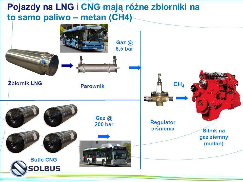 8 Pojazdy na LNG i CNG mają różne zbiorniki na to samo paliwo – metan (CH4) Gaz @ 8,5 bar Gaz @ 200 bar Butle CNG Zbiornik LNG Regulator ciśnienia Parownik Gasous (bio-) Methane CH 4 Silnik na gaz ziemny (metan)