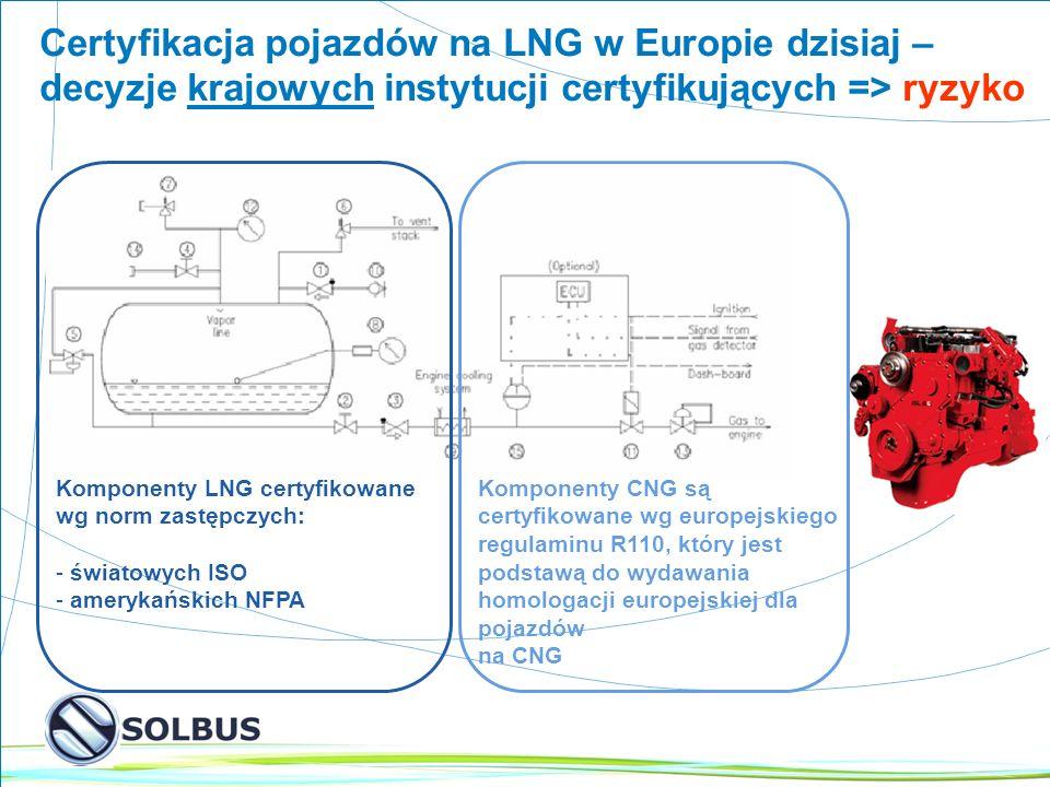 9 Certyfikacja pojazdów na LNG w Europie dzisiaj – decyzje krajowych instytucji certyfikujących => ryzyko Komponenty LNG certyfikowane wg norm zastępczych: - światowych ISO - amerykańskich NFPA Komponenty CNG są certyfikowane wg europejskiego regulaminu R110, który jest podstawą do wydawania homologacji europejskiej dla pojazdów na CNG