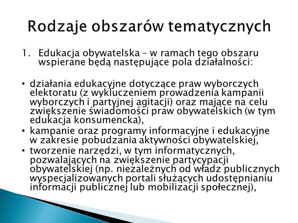 1.Edukacja obywatelska – w ramach tego obszaru wspierane będą następujące pola działalności: działania edukacyjne dotyczące praw wyborczych elektoratu (z wykluczeniem prowadzenia kampanii wyborczych i partyjnej agitacji) oraz mające na celu zwiększenie świadomości praw obywatelskich (w tym edukacja konsumencka), kampanie oraz programy informacyjne i edukacyjne w zakresie pobudzania aktywności obywatelskiej, tworzenie narzędzi, w tym informatycznych, pozwalających na zwiększenie partycypacji obywatelskiej (np.