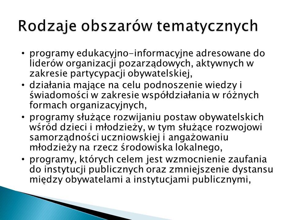 programy edukacyjno-informacyjne adresowane do liderów organizacji pozarządowych, aktywnych w zakresie partycypacji obywatelskiej, działania mające na celu podnoszenie wiedzy i świadomości w zakresie współdziałania w różnych formach organizacyjnych, programy służące rozwijaniu postaw obywatelskich wśród dzieci i młodzieży, w tym służące rozwojowi samorządności uczniowskiej i angażowaniu młodzieży na rzecz środowiska lokalnego, programy, których celem jest wzmocnienie zaufania do instytucji publicznych oraz zmniejszenie dystansu między obywatelami a instytucjami publicznymi,