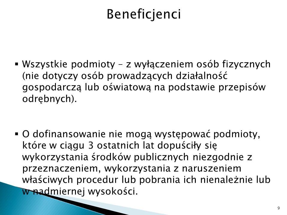 Wszystkie podmioty – z wyłączeniem osób fizycznych (nie dotyczy osób prowadzących działalność gospodarczą lub oświatową na podstawie przepisów odrębnych).