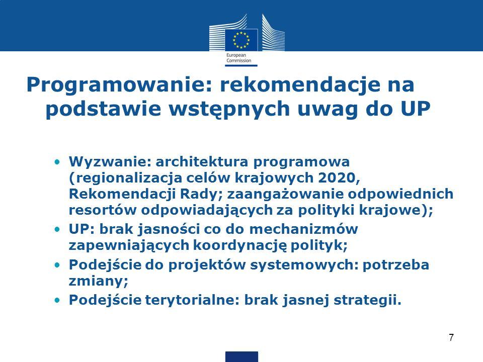 Programowanie: rekomendacje na podstawie wstępnych uwag do UP Wyzwanie: architektura programowa (regionalizacja celów krajowych 2020, Rekomendacji Rad
