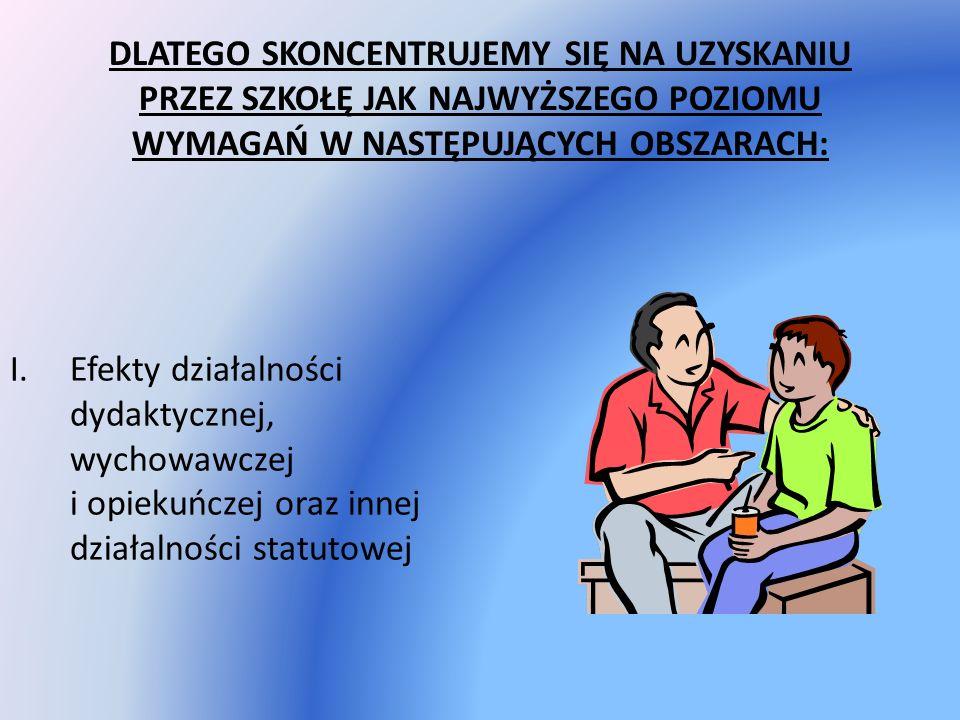 I.Efekty działalności dydaktycznej, wychowawczej i opiekuńczej oraz innej działalności statutowej DLATEGO SKONCENTRUJEMY SIĘ NA UZYSKANIU PRZEZ SZKOŁĘ