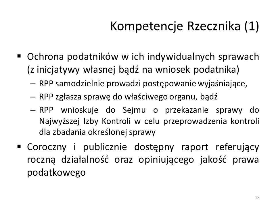 Kompetencje Rzecznika (1) Ochrona podatników w ich indywidualnych sprawach (z inicjatywy własnej bądź na wniosek podatnika) – RPP samodzielnie prowadzi postępowanie wyjaśniające, – RPP zgłasza sprawę do właściwego organu, bądź – RPP wnioskuje do Sejmu o przekazanie sprawy do Najwyższej Izby Kontroli w celu przeprowadzenia kontroli dla zbadania określonej sprawy Coroczny i publicznie dostępny raport referujący roczną działalność oraz opiniującego jakość prawa podatkowego 18