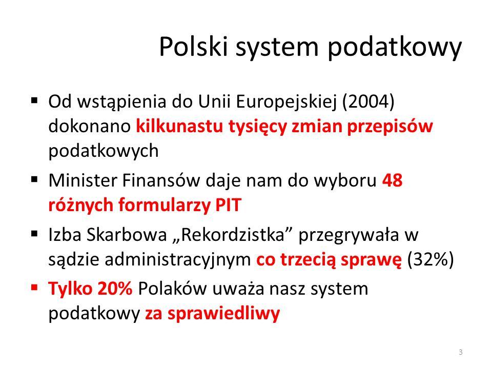 Polski system podatkowy Od wstąpienia do Unii Europejskiej (2004) dokonano kilkunastu tysięcy zmian przepisów podatkowych Minister Finansów daje nam do wyboru 48 różnych formularzy PIT Izba Skarbowa Rekordzistka przegrywała w sądzie administracyjnym co trzecią sprawę (32%) Tylko 20% Polaków uważa nasz system podatkowy za sprawiedliwy 3