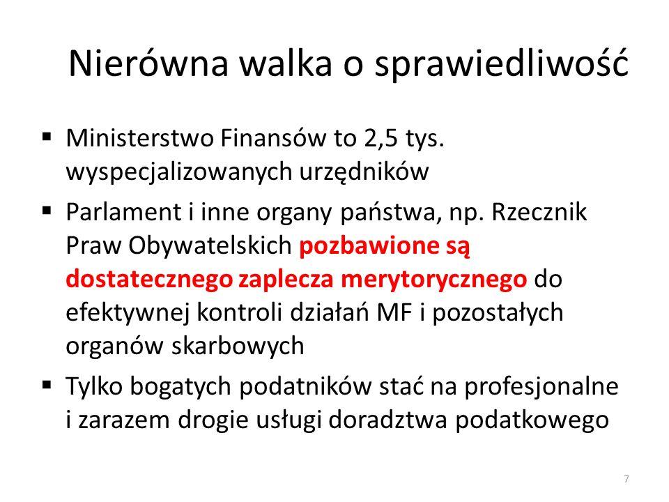 Nierówna walka o sprawiedliwość Ministerstwo Finansów to 2,5 tys.