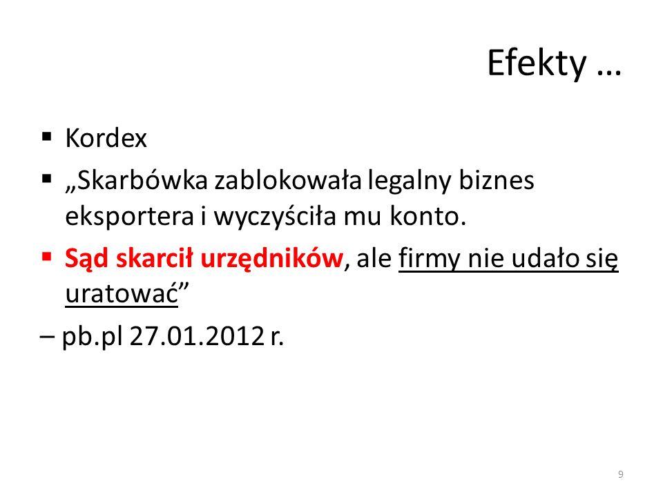 Kordex Skarbówka zablokowała legalny biznes eksportera i wyczyściła mu konto.