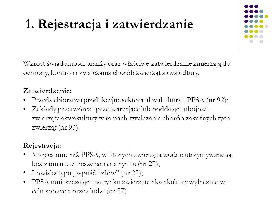 Podejrzenie wystąpienia choroby nieegzotycznej Pobieranie próbek do badańObjęcie gospodarstwa nadzorem urzędowym Zakaz przemieszczania zwierząt akwakultury z i do gospodarstwa Kategoria I++ + (ewentualnie zezwolenie na wniosek posiadacza zwierząt) Kategoria II Kategoria III++ + (ewentualnie zezwolenie na wniosek posiadacza zwierząt) Kategoria IV Kategoria V