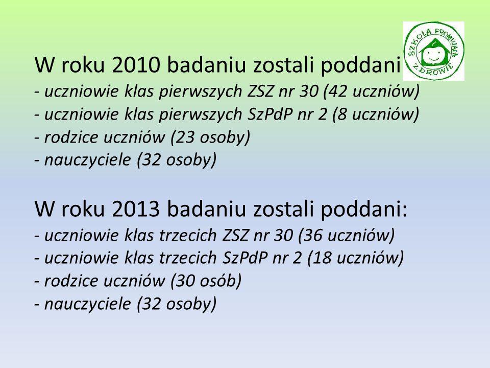 W roku 2010 badaniu zostali poddani: - uczniowie klas pierwszych ZSZ nr 30 (42 uczniów) - uczniowie klas pierwszych SzPdP nr 2 (8 uczniów) - rodzice uczniów (23 osoby) - nauczyciele (32 osoby) W roku 2013 badaniu zostali poddani: - uczniowie klas trzecich ZSZ nr 30 (36 uczniów) - uczniowie klas trzecich SzPdP nr 2 (18 uczniów) - rodzice uczniów (30 osób) - nauczyciele (32 osoby)
