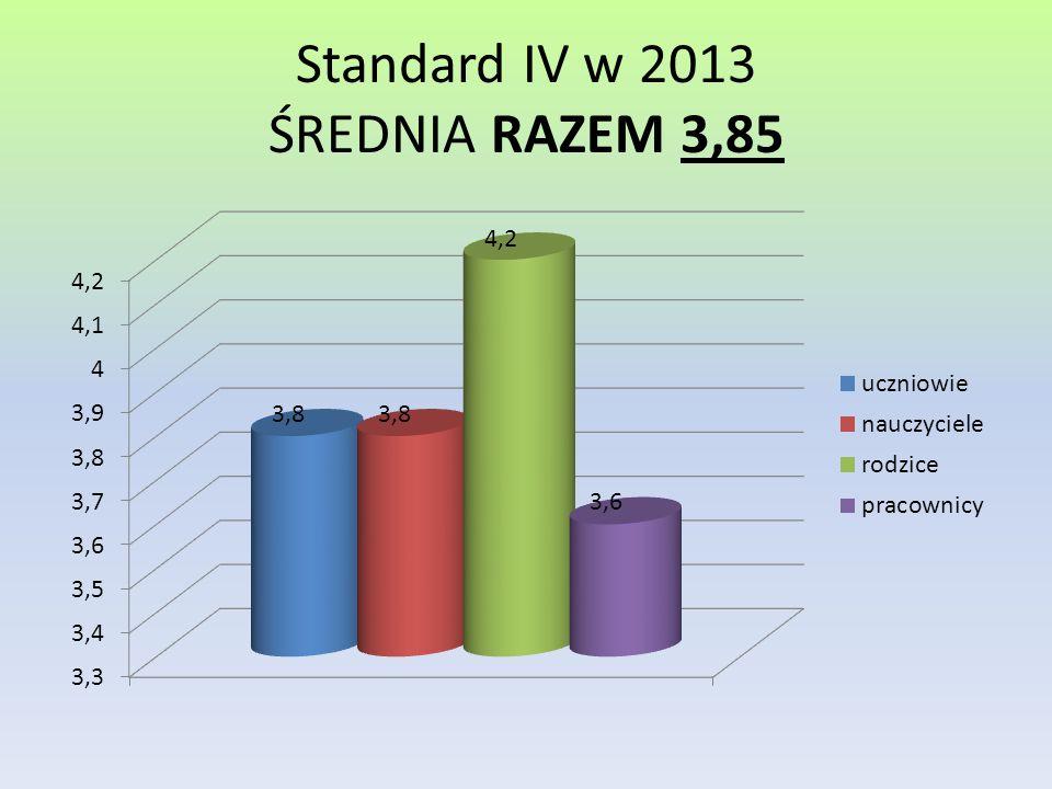 Standard IV w 2013 ŚREDNIA RAZEM 3,85