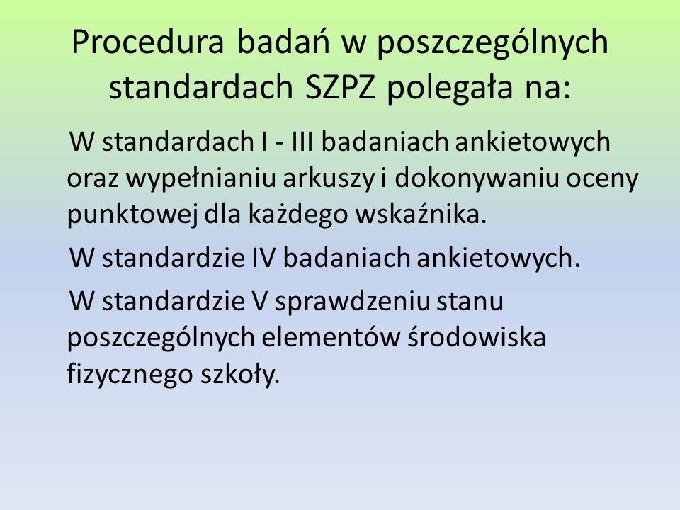 Procedura badań w poszczególnych standardach SZPZ polegała na: W standardach I - III badaniach ankietowych oraz wypełnianiu arkuszy i dokonywaniu oceny punktowej dla każdego wskaźnika.