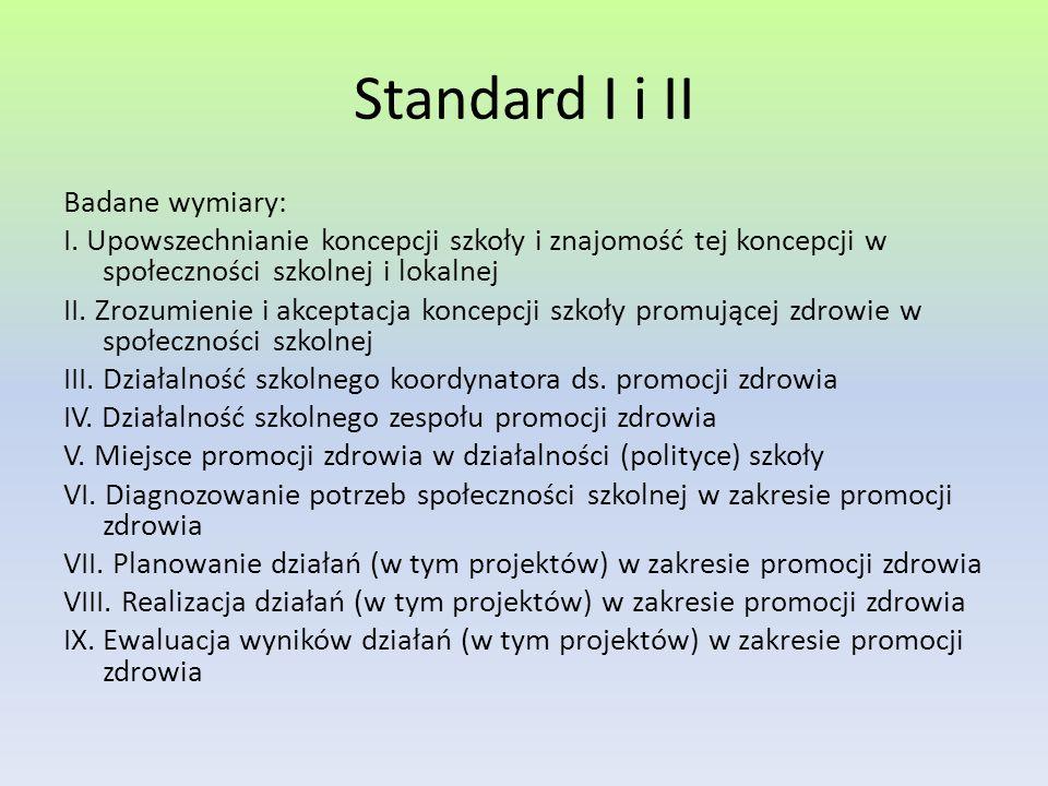 Standard I i II Badane wymiary: I.