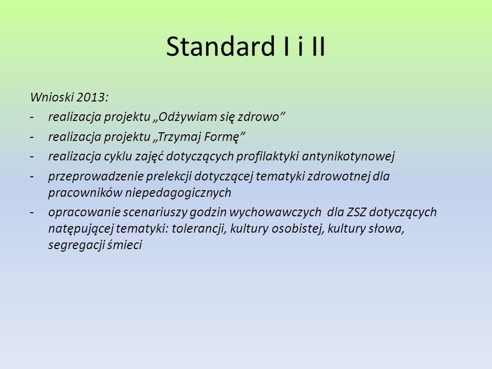 Standard I i II Wnioski 2013: -realizacja projektu Odżywiam się zdrowo -realizacja projektu Trzymaj Formę -realizacja cyklu zajęć dotyczących profilaktyki antynikotynowej -przeprowadzenie prelekcji dotyczącej tematyki zdrowotnej dla pracowników niepedagogicznych -opracowanie scenariuszy godzin wychowawczych dla ZSZ dotyczących natępującej tematyki: tolerancji, kultury osobistej, kultury słowa, segregacji śmieci
