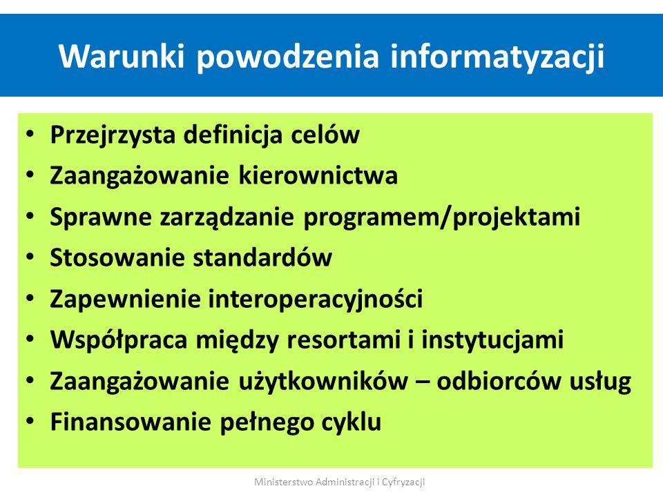 Przejrzysta definicja celów Zaangażowanie kierownictwa Sprawne zarządzanie programem/projektami Stosowanie standardów Zapewnienie interoperacyjności W