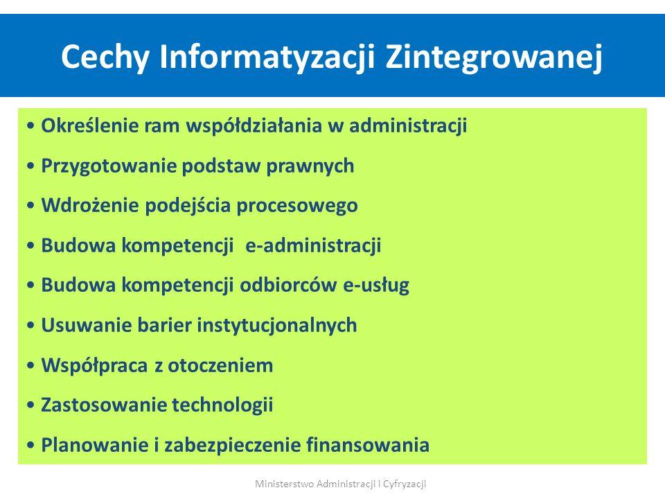 Cechy Informatyzacji Zintegrowanej Określenie ram współdziałania w administracji Przygotowanie podstaw prawnych Wdrożenie podejścia procesowego Budowa