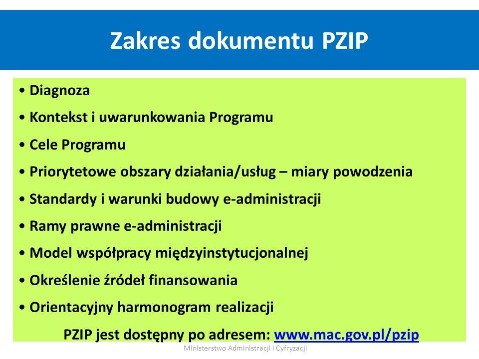 Zakres dokumentu PZIP Diagnoza Kontekst i uwarunkowania Programu Cele Programu Priorytetowe obszary działania/usług – miary powodzenia Standardy i war
