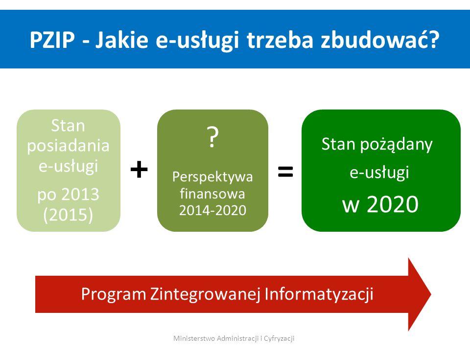 Stan posiadania e-usługi po 2013 (2015) Stan pożądany e-usługi w 2020 ? Perspektywa finansowa 2014-2020 + = Program Zintegrowanej Informatyzacji PZIP